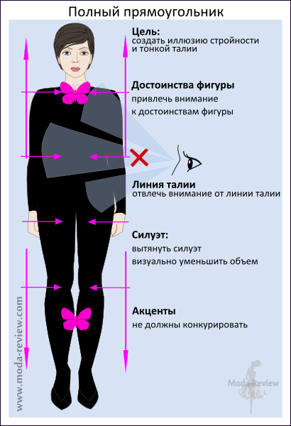 оставьте уменьшает ли рост визуально завышенная талия брюк зачатие